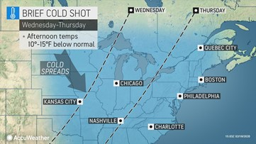 Another blast of cold air to U.S. midwest this week