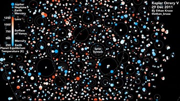 Wild Animation Shows All the Multi-Planet Systems Kepler Discovered