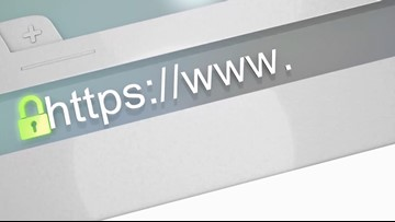 What Do URL & HTTP Actually Stand For? This Might Help!