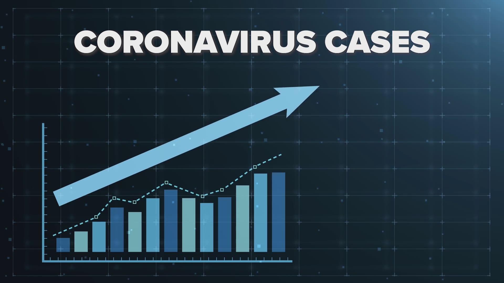 Coronavirus Update Maryland Coronavirus Dc Coronavirus Virginia Wusa9 Com