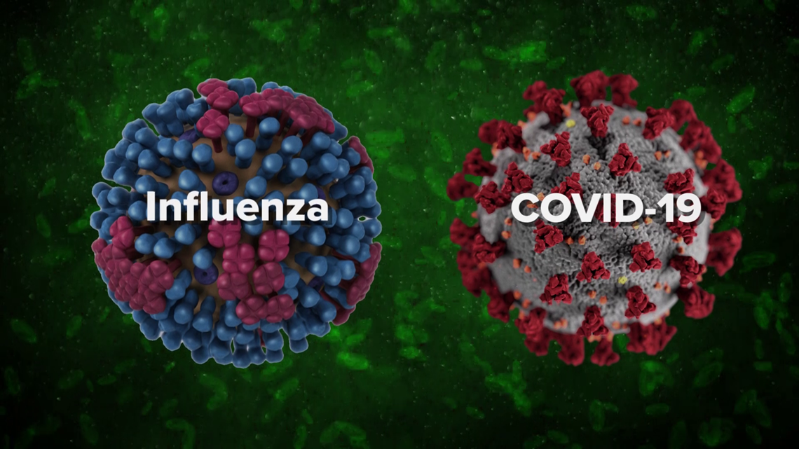 VERIFY: You can still get COVID-19 if you have the flu. | wusa9.com