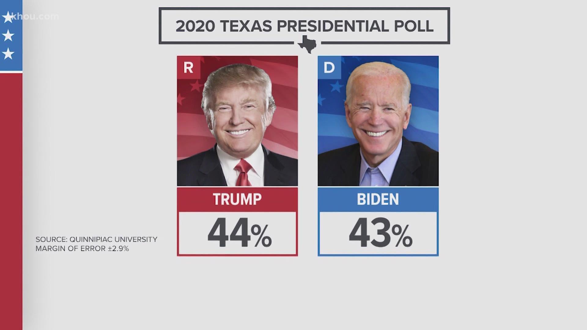 Donald Trump Vs Joe Biden Is Set Democratic Nomination Clinched Wusa9 Com