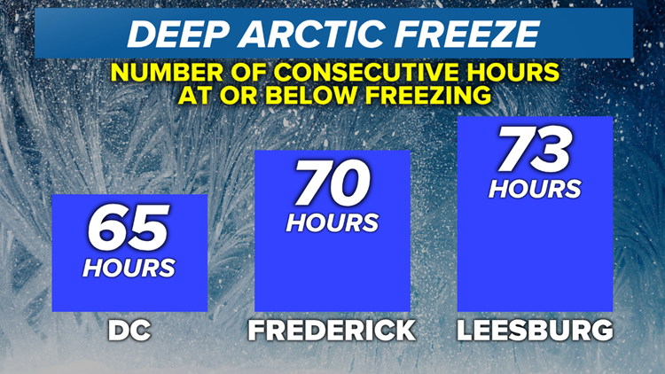 Hours At or Below Freezing (32°)