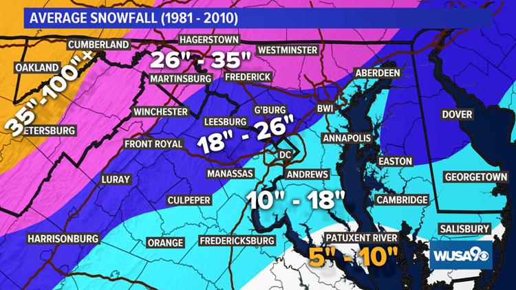 Average Snowfall DC area