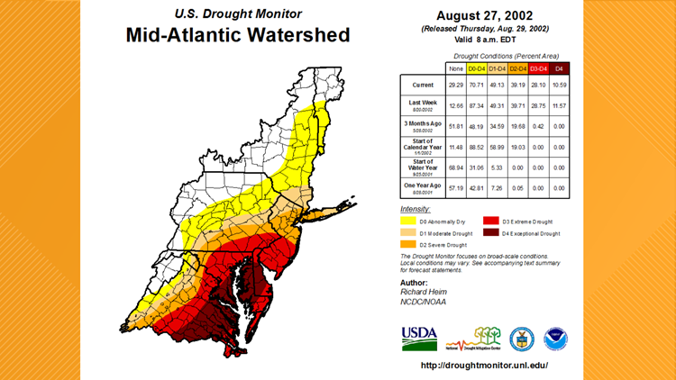 US Drought Monitor - August 27, 2002