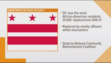 Study: DC has the highest intensity of gentrification of any US city