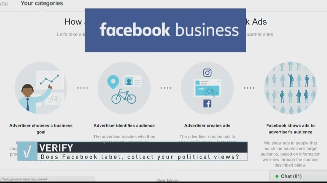 VERIFY: Does Facebook predict your political affiliation and let  advertisers target you?