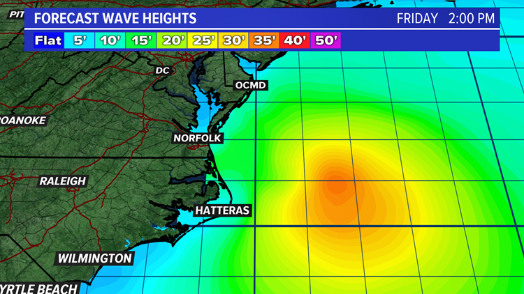 Forecast Wave Heights