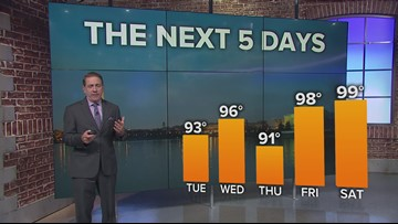 WEATHER BLOG: Here comes the heat