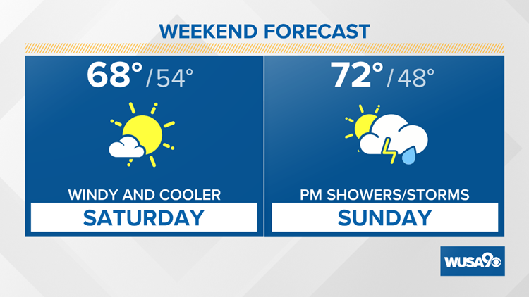 Weekend forecast as of 4-25-19