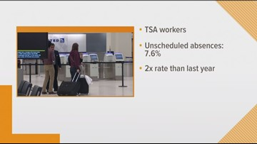 TSA agents still have to come to work even though they are not being paid