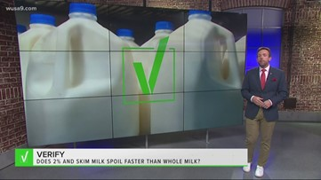 VERIFY: Does 2% milk spoil faster than whole milk?