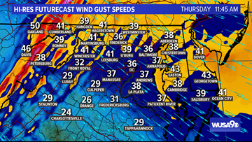 Damaging winds possible Thursday, gust to 50 mph
