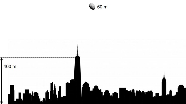 Asteroid Fragment Impact NYC - SIMULATION ONLY