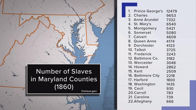 Maryland Slave Statistics