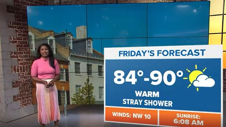 Pleasant Friday, more showers Sunday