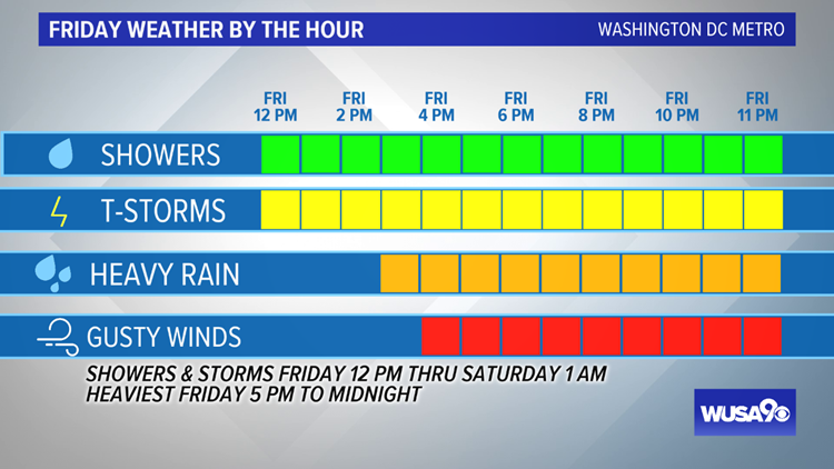 DC Friday Severe Threats & Timeline 4_19_19