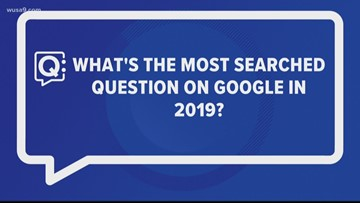 Quick Questions: What was the year's most searched question on the internet?