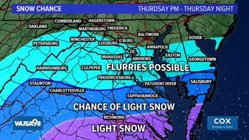 Gearing up for snow late Thursday, but just flurries for the DC metro