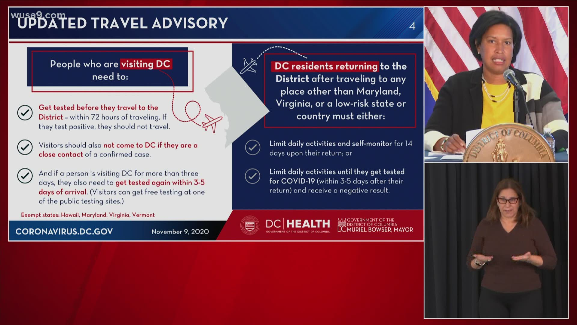 Traveling To D C You Ll Need A Covid 19 Test Wusa9 Com