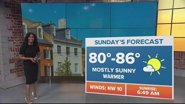 Sunshine, warmer temps return Sunday