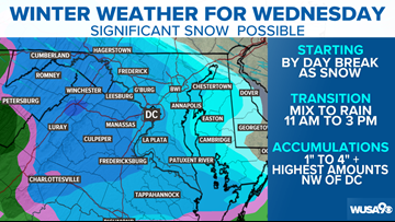 Mixed rain/snow showers Sunday PM, bigger threat for snow is Wednesday
