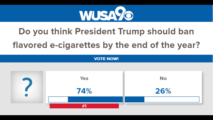 VOTE NOW: Flavored E-cigarettes, should they be banned?