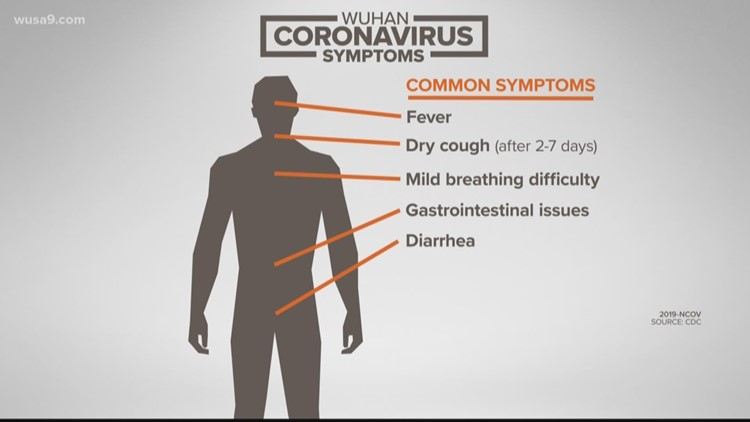 DC airports not yet screening for coronavirus, as more U.S. destinations begin checking for the disease