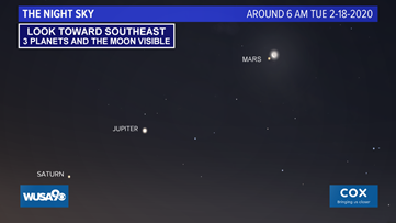 See four planets in the sky this week