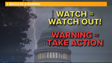 Severe Weather Awareness Week: Watch vs Warning and what is a severe storm?