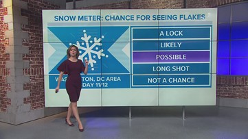 'Conversational Snow' possible Tuesday in DC, MD, VA