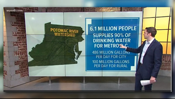 Potomac watershed flooding devastating, but beneficial