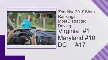 Virginia ranked No. 1 for distracted driving