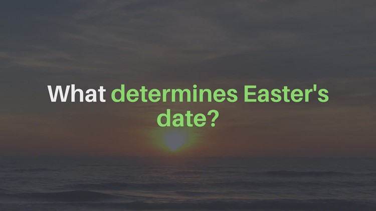 What determines Easter's Date?
