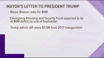 Bowser to Trump: You owe DC $9M for your festivities