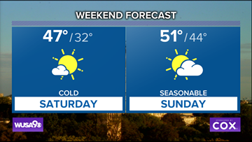 Milder Friday with a few showers possible