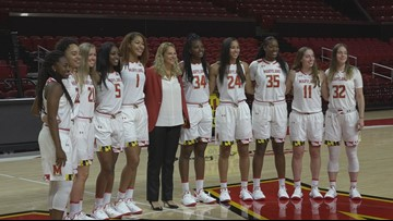Terps look to be among nation's elite for 2018-19