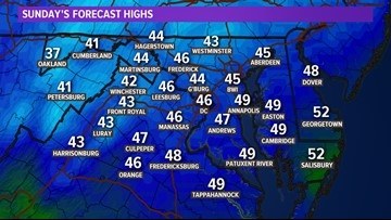 Showers & Drizzle for Sunday