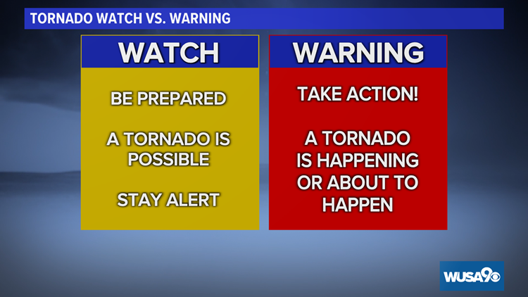 Tornado Watch vs. Warning. So, what's the difference?
