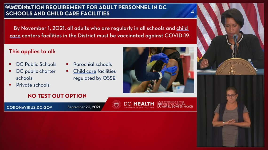 All adults who regularly work around children in DC must be fully vaccinated by Nov. 1