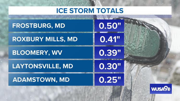 Ice Storm Totals