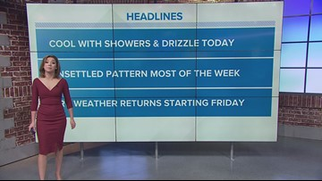 Monday will be cloudy, breezy and cool with rain