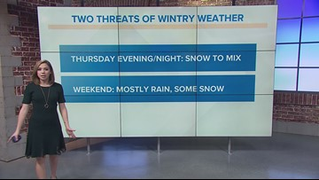 Tracking two windows of wintry weather