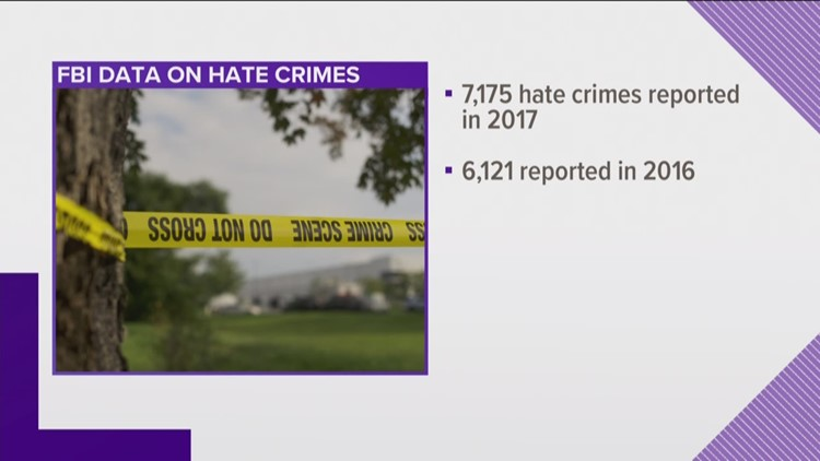 FBI says hate crimes spiked 17 percent in 2017