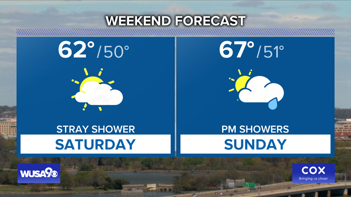 A lot of clouds this weekend but plenty of time to get outside
