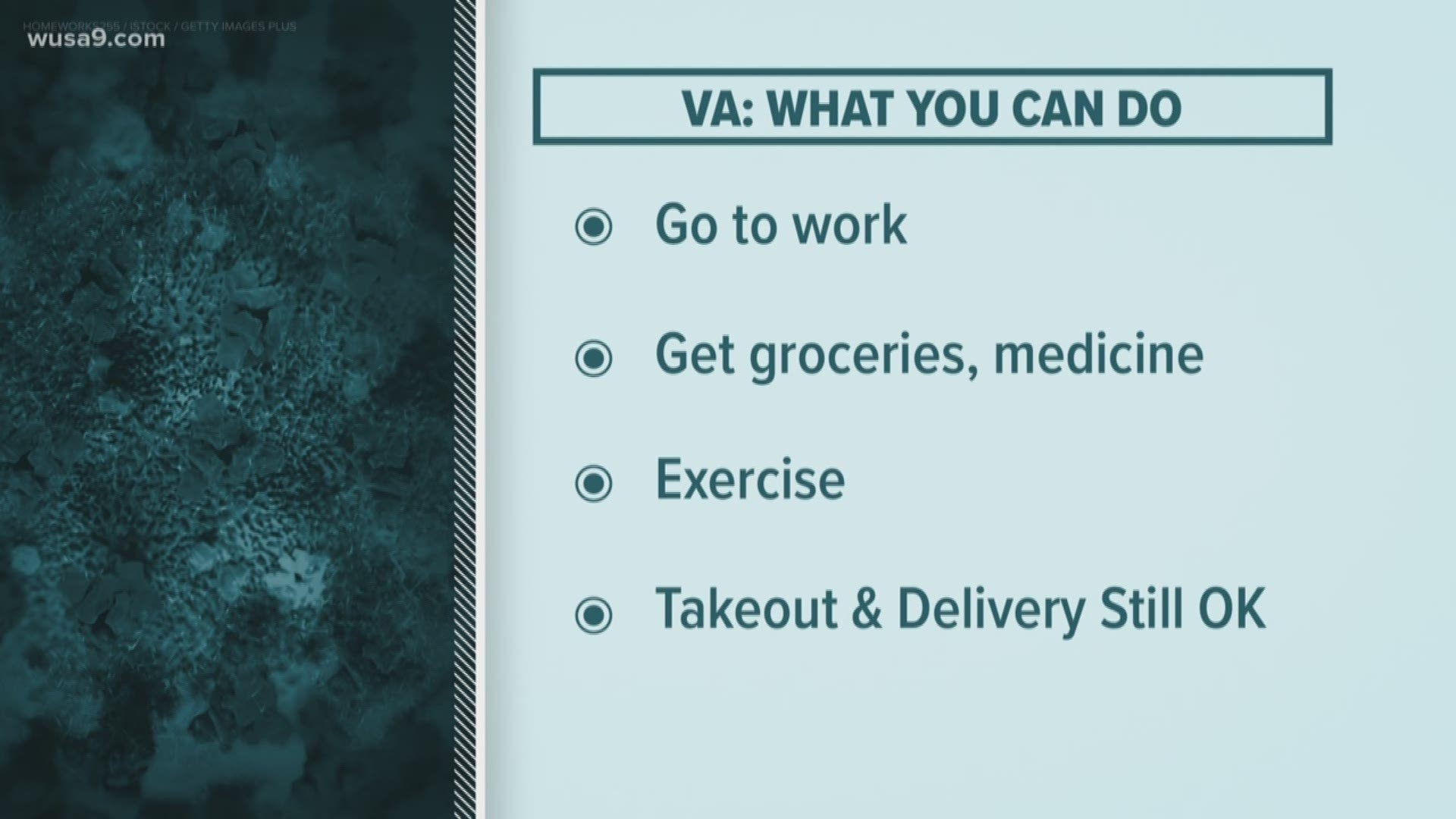 Virginia Coronavirus Stay At Home Order Here S What It Means Wusa9 Com