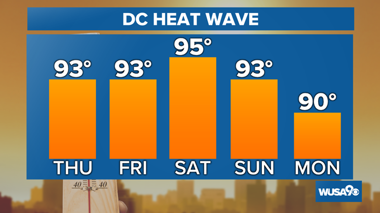 The 90s have set up camp in DC, MD and VA. Beat the heat at the Shore