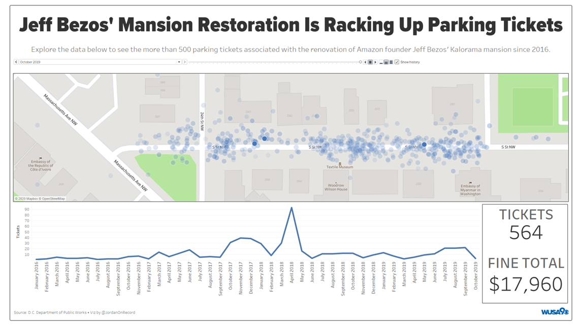 Jeff Bezos' DC Mansion Renovation is Racking Up Parking Tickets