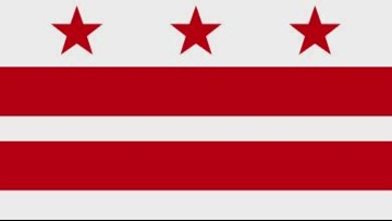 64 percent of Americans say 'no' to DC statehood according to new Gallup poll