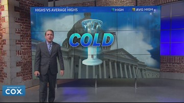 Chilly Friday with a cold weekend ahead
